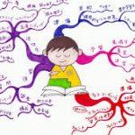 意識的な理解と無意識の貯蔵庫とのつながりを作り脳を鍛える  第1,149号